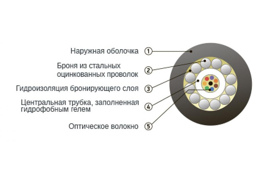 Кабель оптический ОКБ-Т-А4-3.0