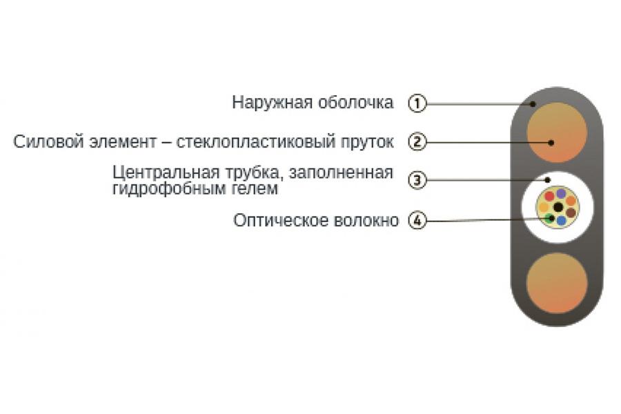 Кабель оптический ОК/Д2-Т
